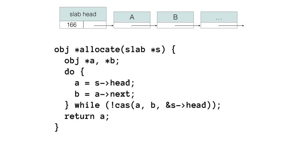 A B … slab head 166 obj *allocate(slab *s) { o...