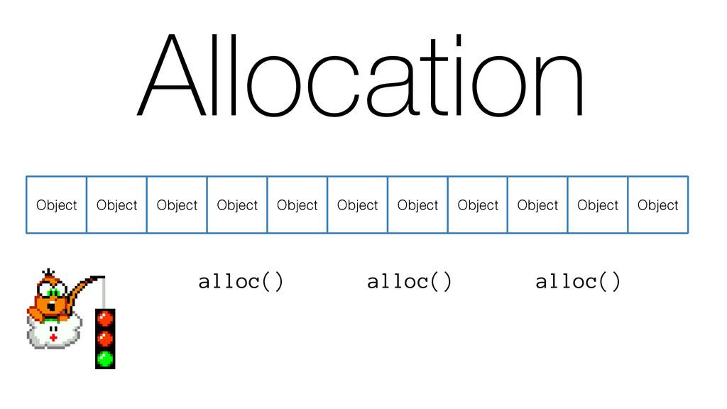 Object Allocation Object Object Object Object O...