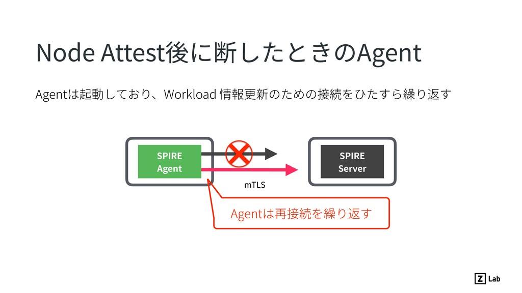 Agentは起動しており、Workload 情報更新のための接続をひたすら繰り返す Node ...