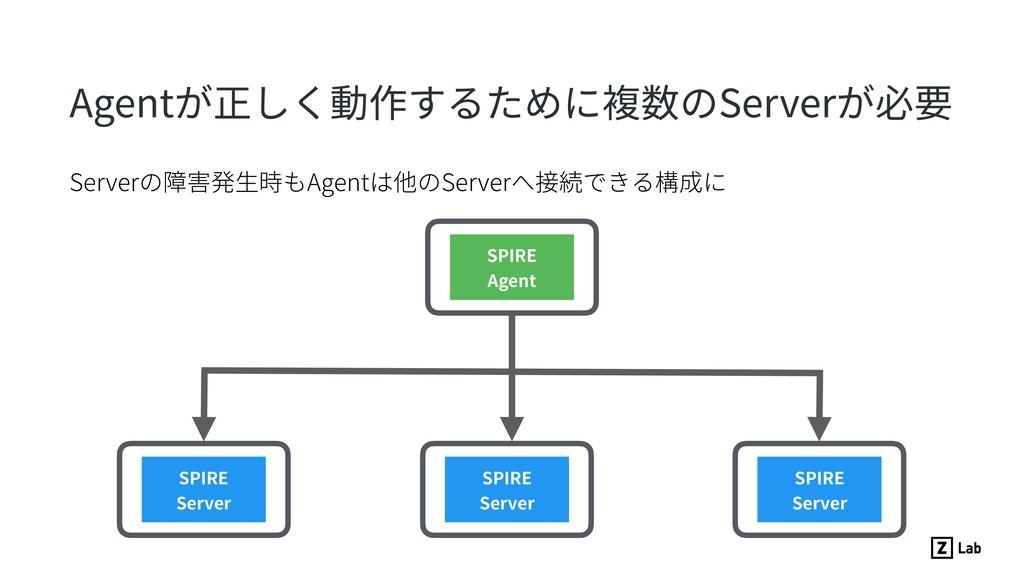 Serverの障害発⽣時もAgentは他のServerへ接続できる構成に Agentが正しく動...