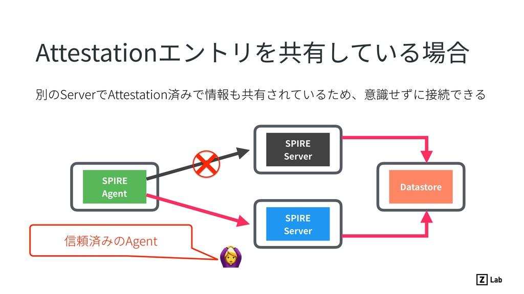 別のServerでAttestation済みで情報も共有されているため、意識せずに接続できる ...