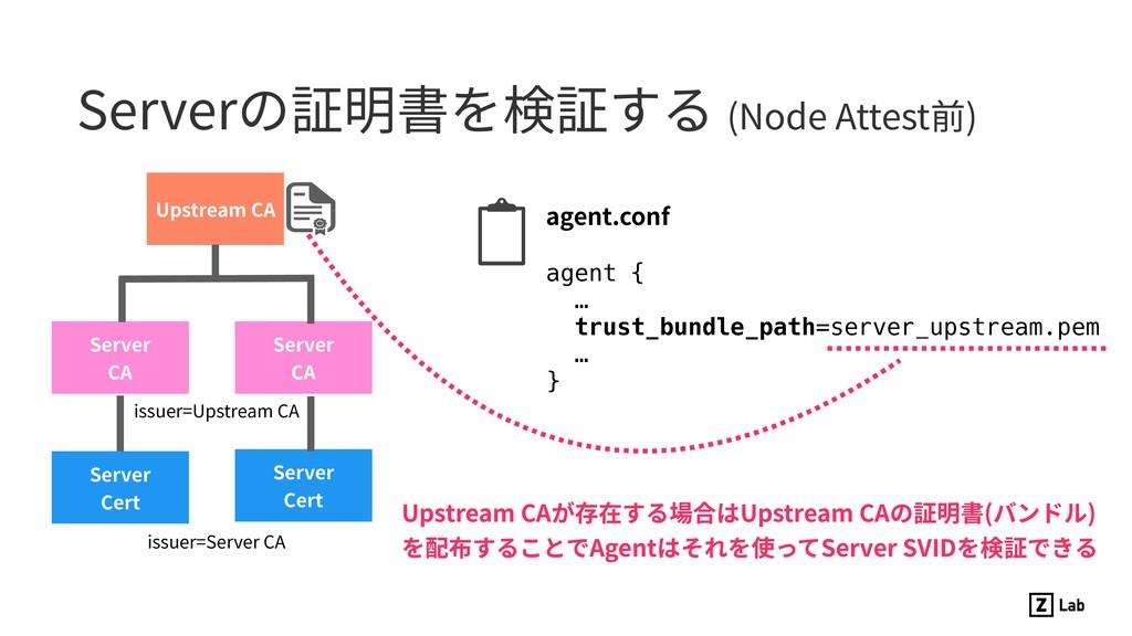 Serverの証明書を検証する (Node Attest前) agent.conf  age...