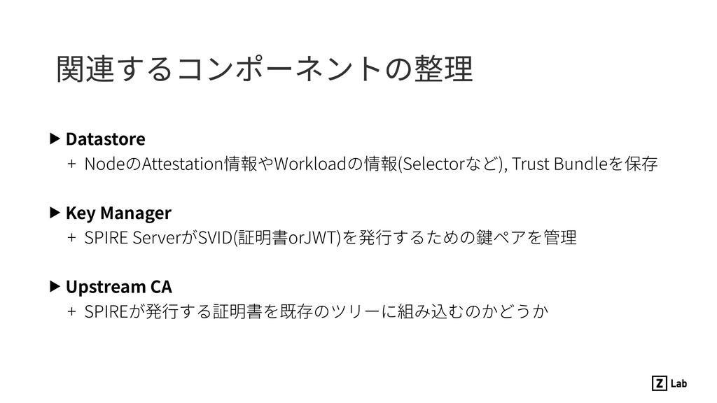関連するコンポーネントの整理 ▶ Datastore + NodeのAttestation情報...