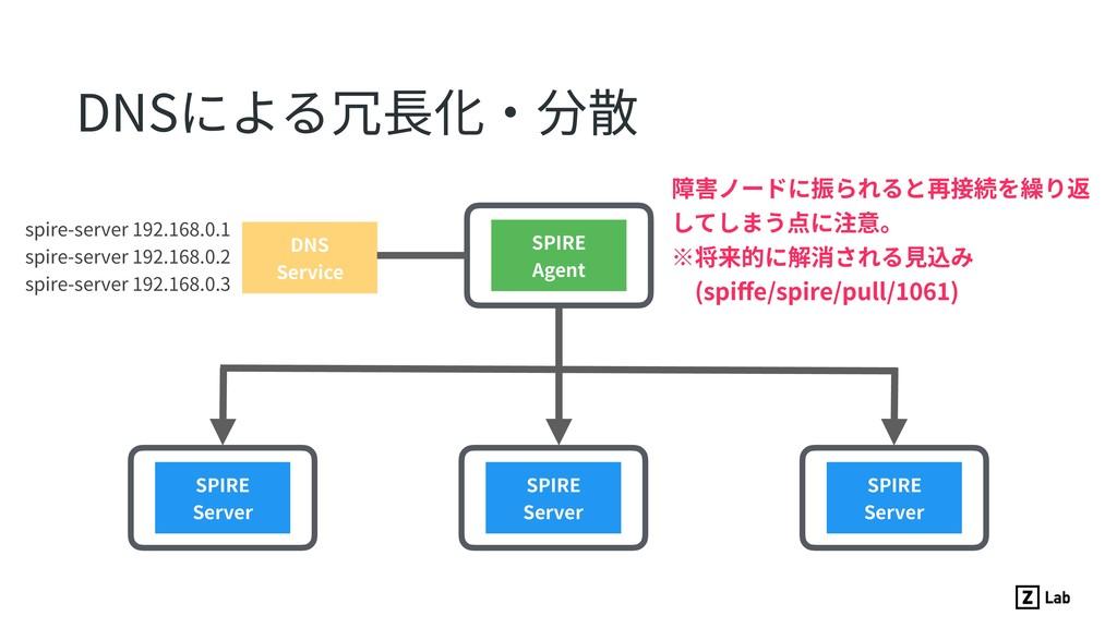 DNSによる冗⻑化・分散 SPIRE Server SPIRE Server SPIRE Ag...