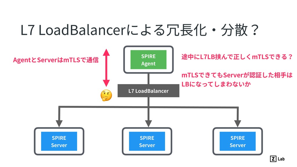 L7 LoadBalancerによる冗⻑化・分散? SPIRE Server SPIRE Se...