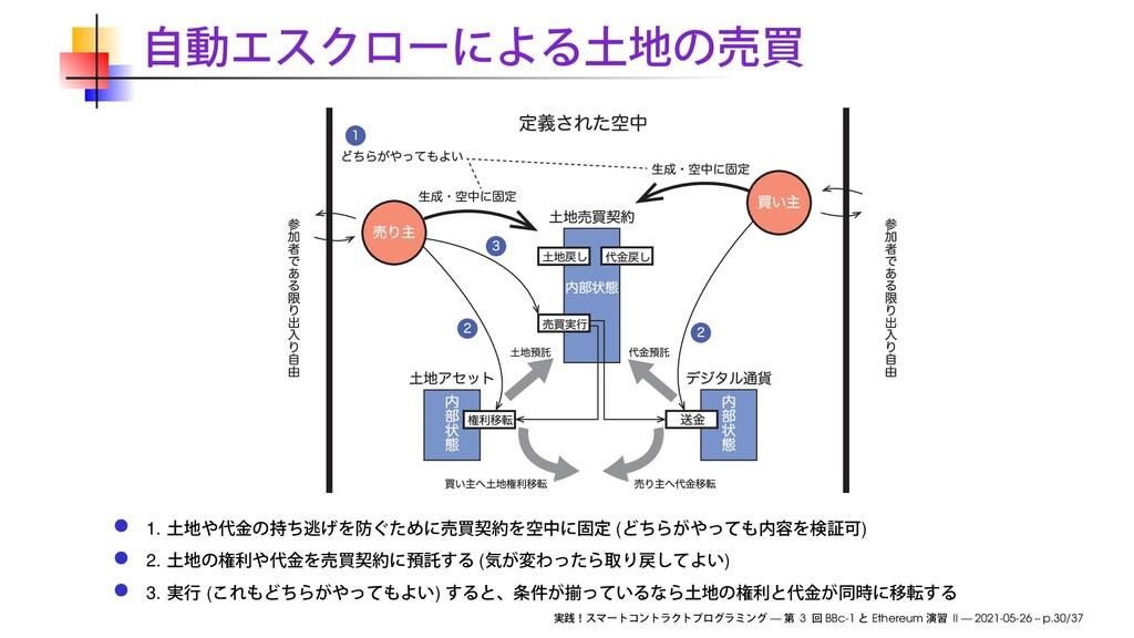 1. ( ) 2. ( ) 3. ( ) — 3 BBc-1 Ethereum II — 20...