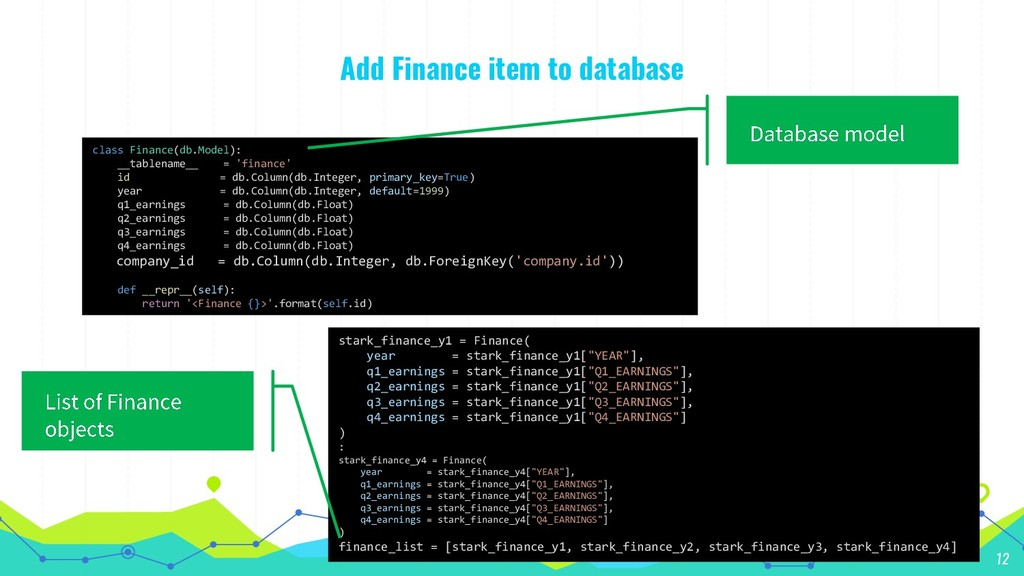Add Finance item to database 12 class Finance(d...