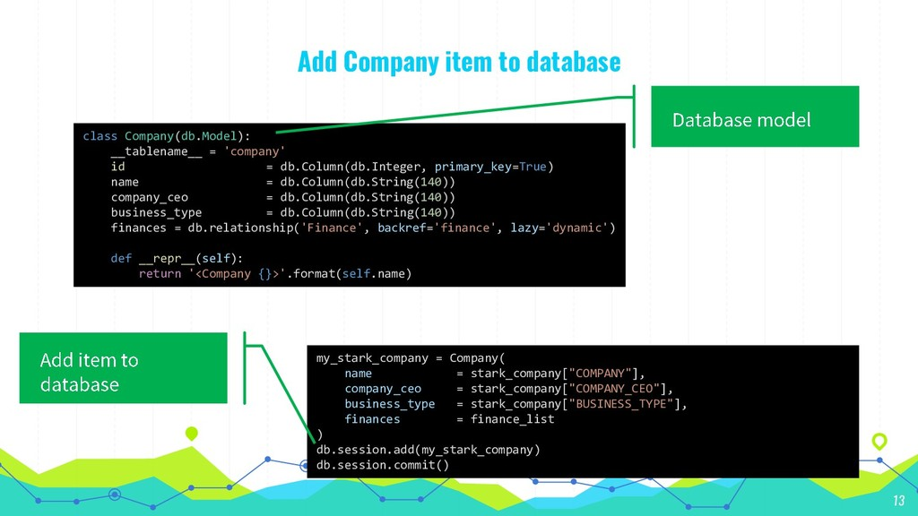 Add Company item to database 13 class Company(d...