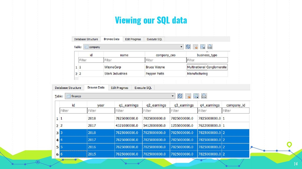 Viewing our SQL data 14