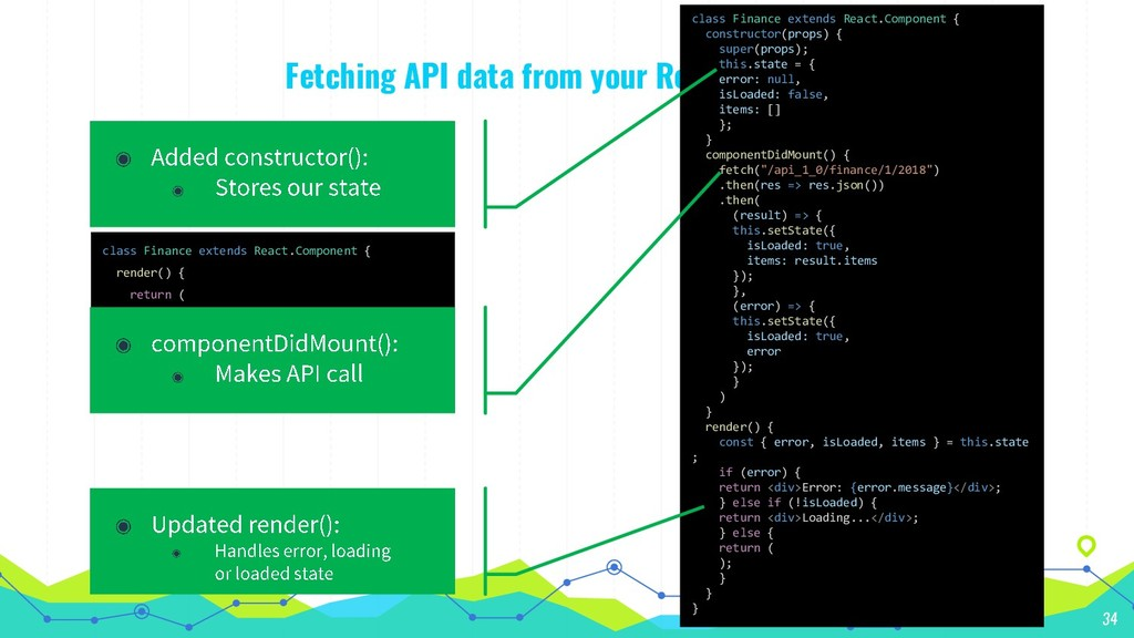 Fetching API data from your React frontend 34 c...