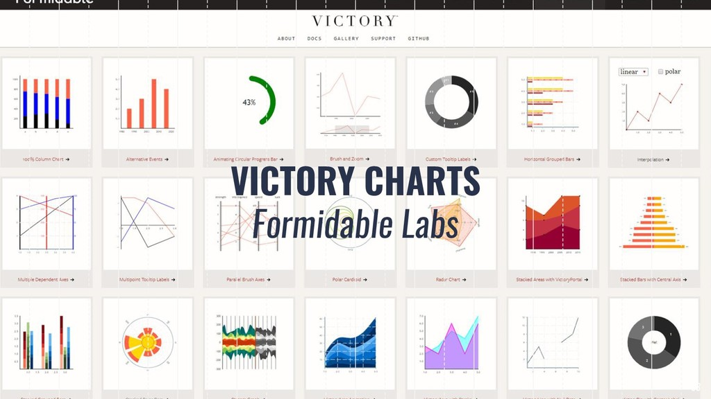 VICTORY CHARTS Formidable Labs 38