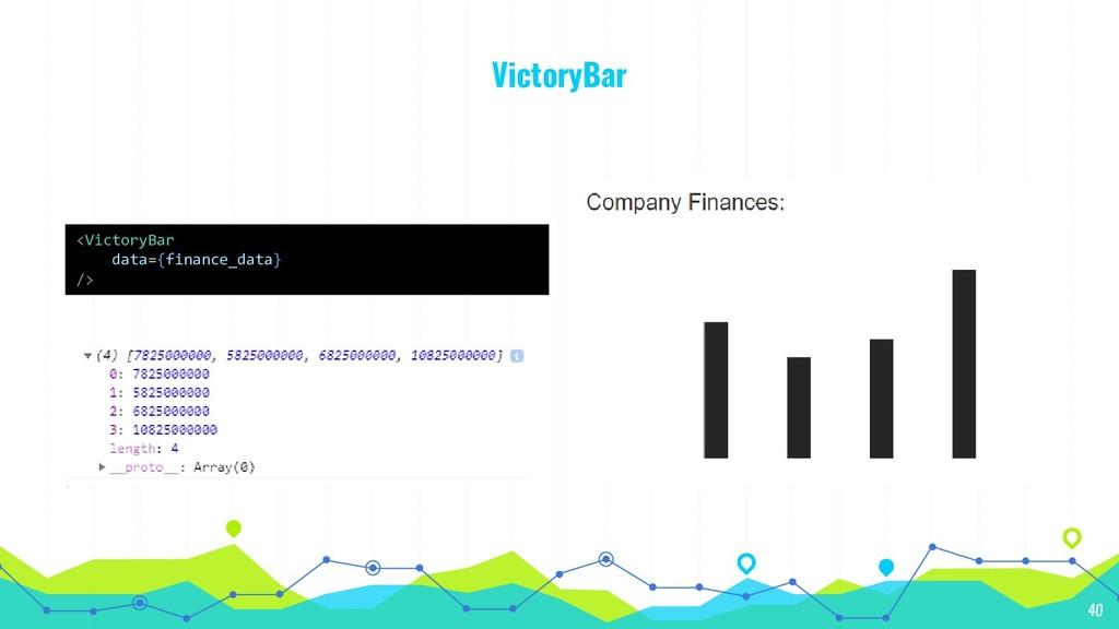 VictoryBar 40 <VictoryBar data={finance_data} />