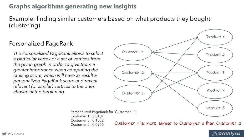 Customer 1 Customer 3 Customer 2 Product 2 Prod...