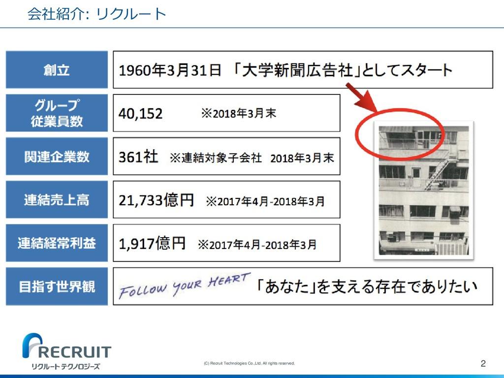 会社紹介: リクルート 2 (C) Recruit Technologies Co.,Ltd....