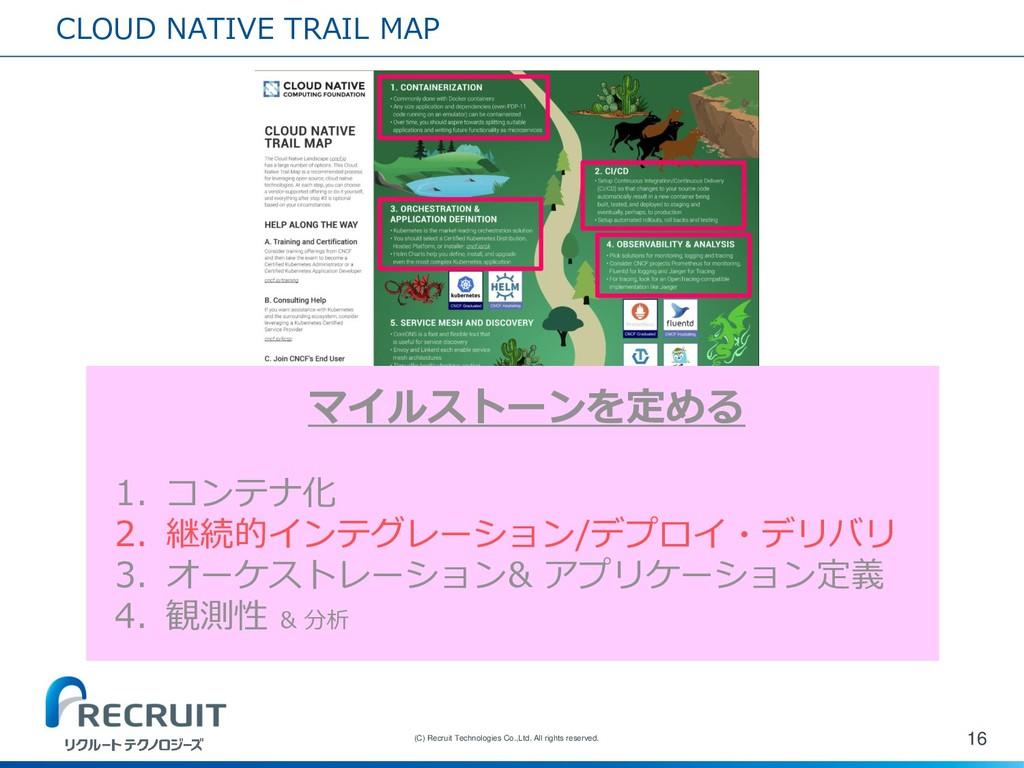 CLOUD NATIVE TRAIL MAP 16 (C) Recruit Technolog...