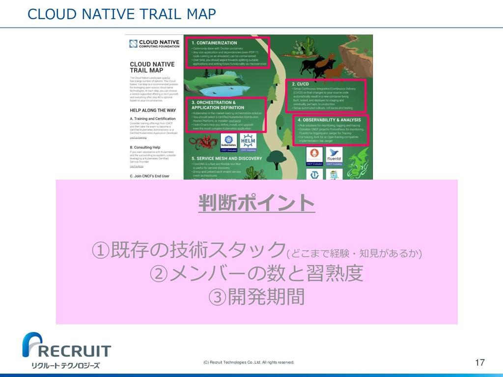 CLOUD NATIVE TRAIL MAP 17 (C) Recruit Technolog...