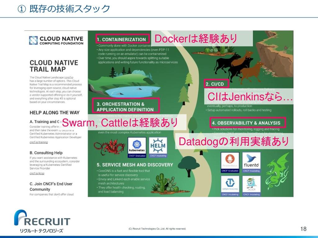 ① 既存の技術スタック 18 (C) Recruit Technologies Co.,Ltd...