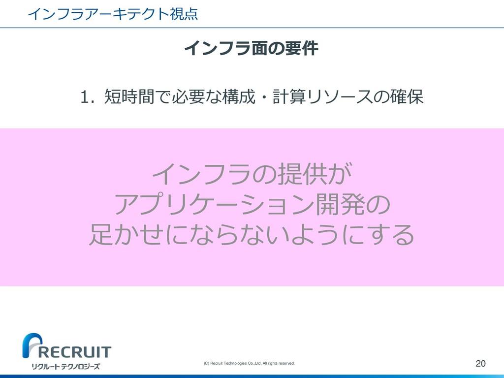 インフラアーキテクト視点 インフラ面の要件 1. 短時間で必要な構成・計算リソースの確保 20...