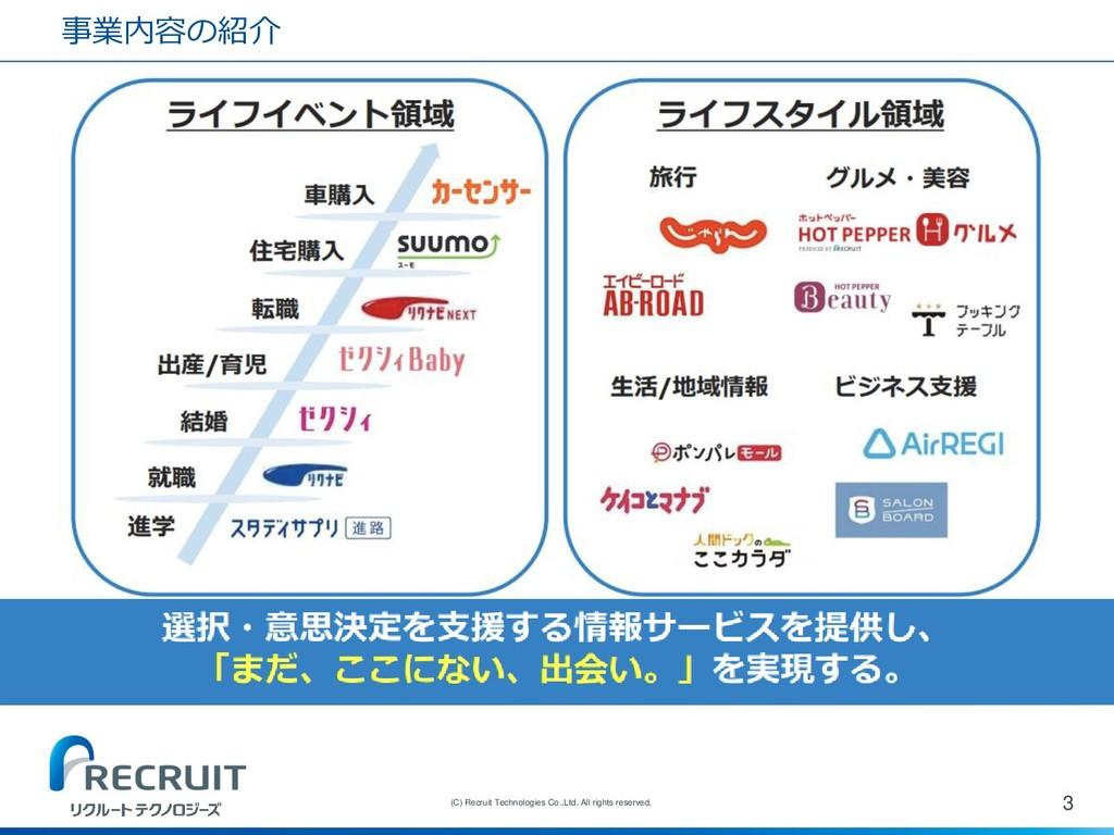 事業内容の紹介 3 (C) Recruit Technologies Co.,Ltd. All...