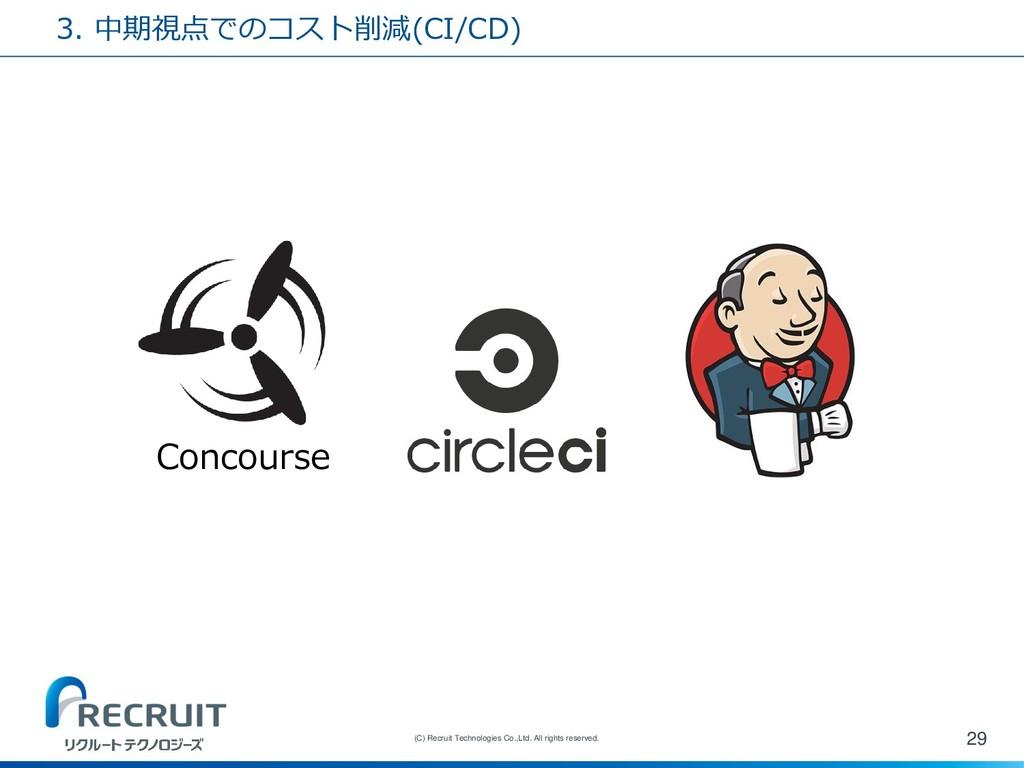 3. 中期視点でのコスト削減(CI/CD) 29 (C) Recruit Technologi...