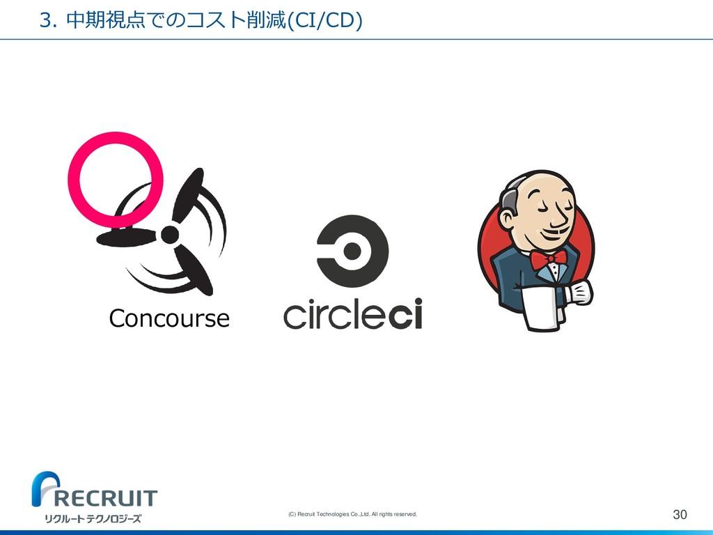 3. 中期視点でのコスト削減(CI/CD) 30 (C) Recruit Technologi...