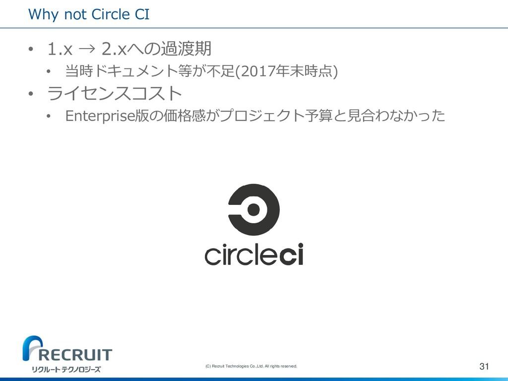 Why not Circle CI • 1.x → 2.xへの過渡期 • 当時ドキュメント等が...