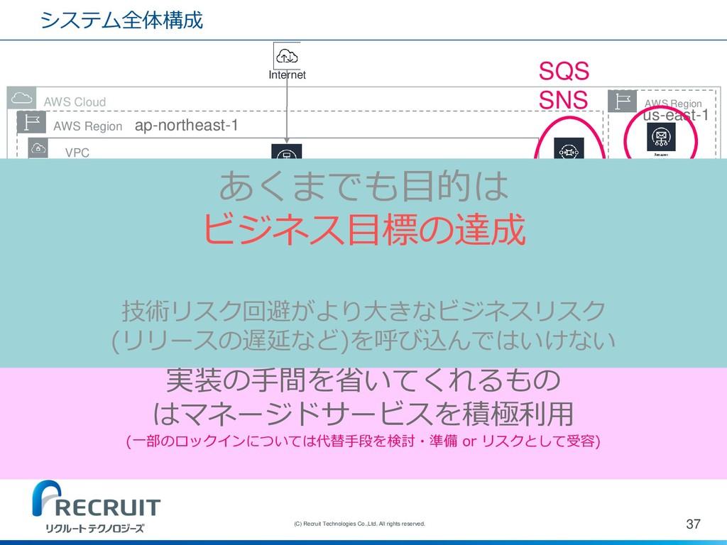 システム全体構成 37 (C) Recruit Technologies Co.,Ltd. A...