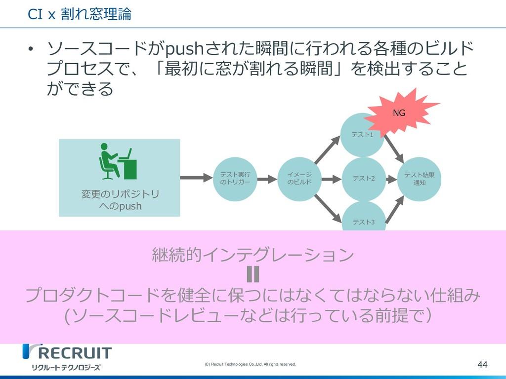 CI x 割れ窓理論 • ソースコードがpushされた瞬間に行われる各種のビルド プロセスで、...