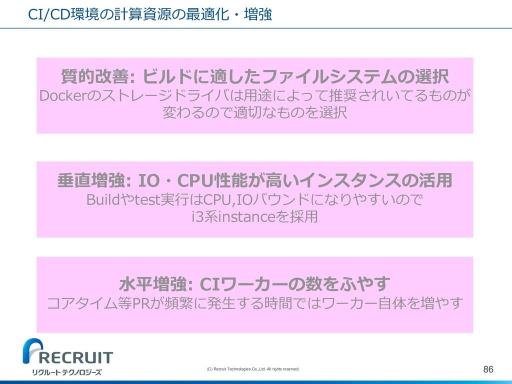 CI/CD環境の計算資源の最適化・増強 86 (C) Recruit Technologies...