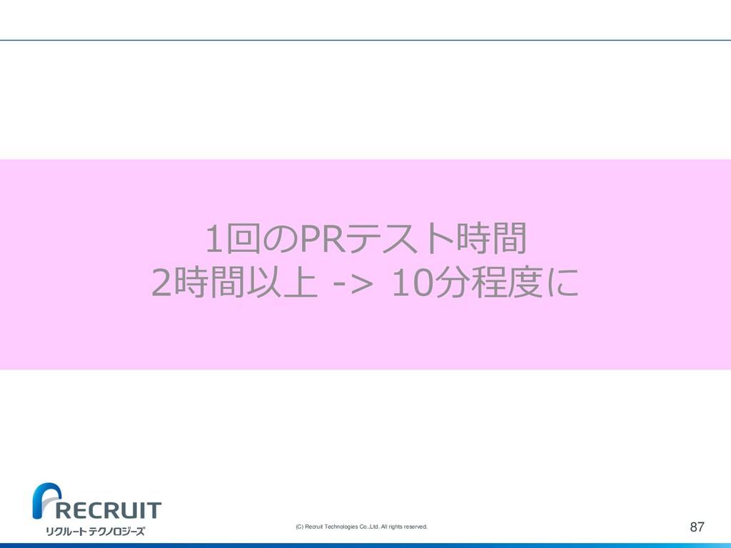 87 (C) Recruit Technologies Co.,Ltd. All rights...