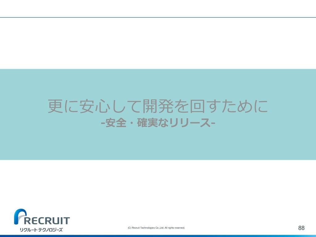 88 (C) Recruit Technologies Co.,Ltd. All rights...