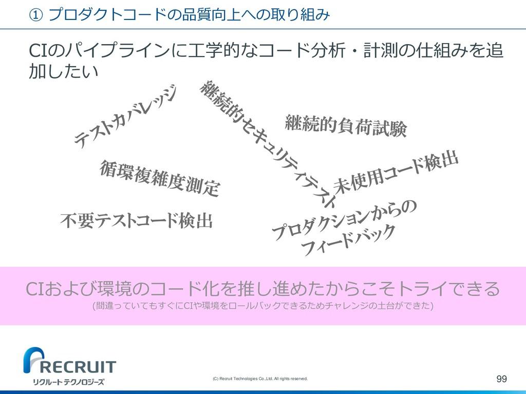 ① プロダクトコードの品質向上への取り組み CIのパイプラインに工学的なコード分析・計測の仕組...