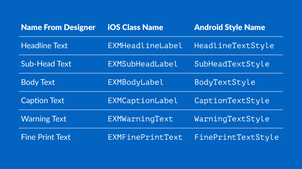 Name From Designer iOS Class Name Android Style...