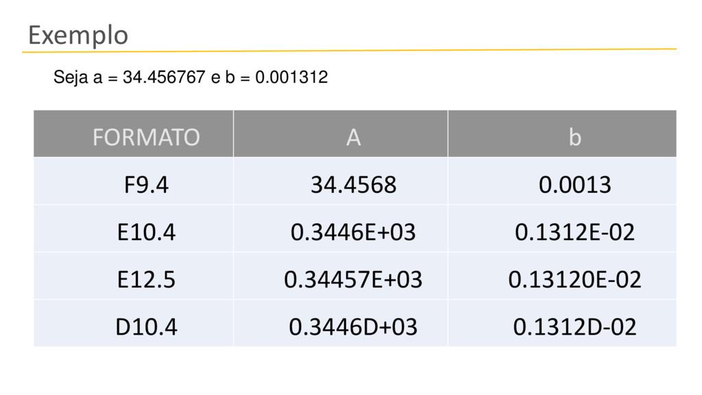 FORMATO A b F9.4 34.4568 0.0013 E10.4 0.3446E+0...