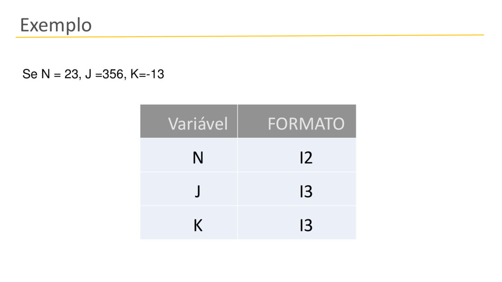 Variável FORMATO N I2 J I3 K I3 Se N = 23, J =3...