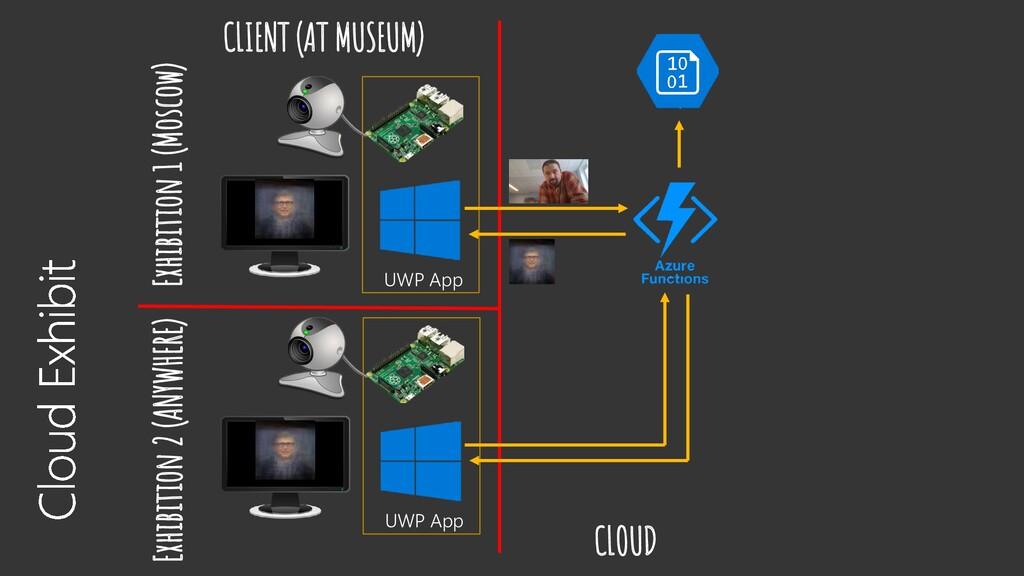 UWP App Exhibition 2 (ANYWHERE) Exhibition 1 (M...