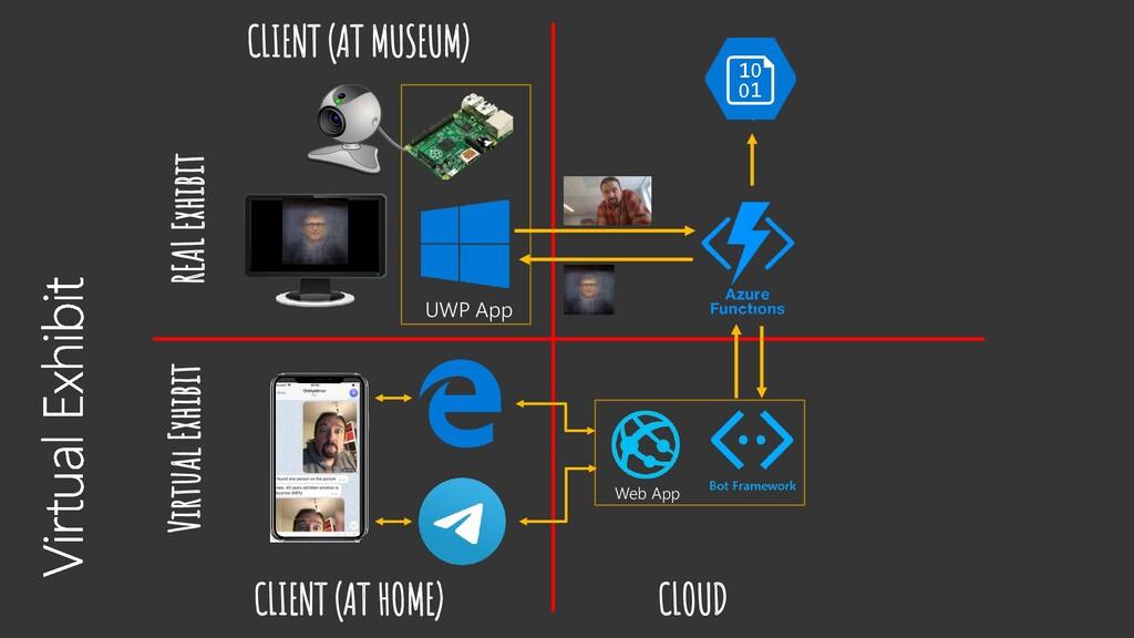 UWP App Virtual Exhibit REAL Exhibit CLIENT (AT...