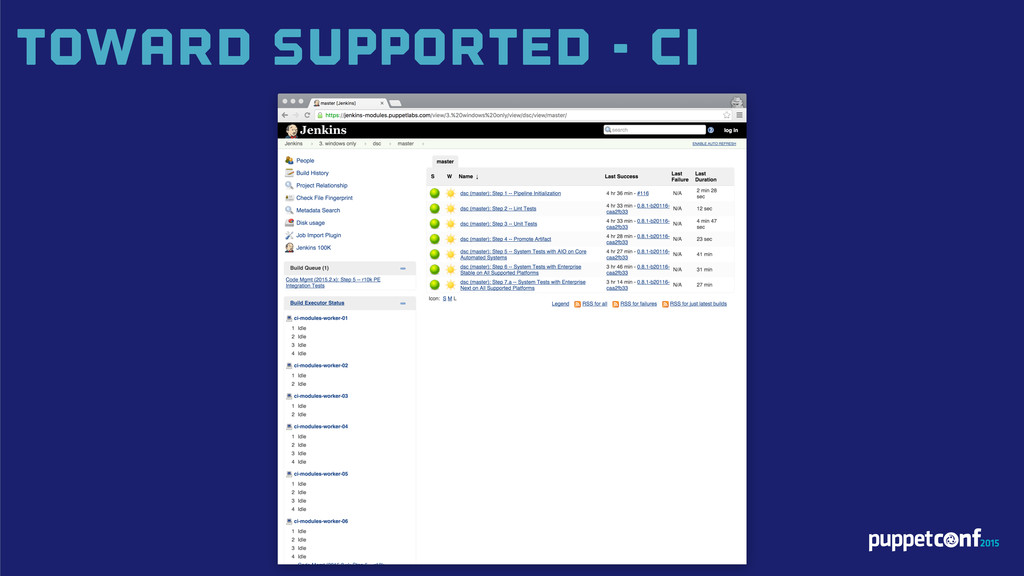 Toward Supported - CI