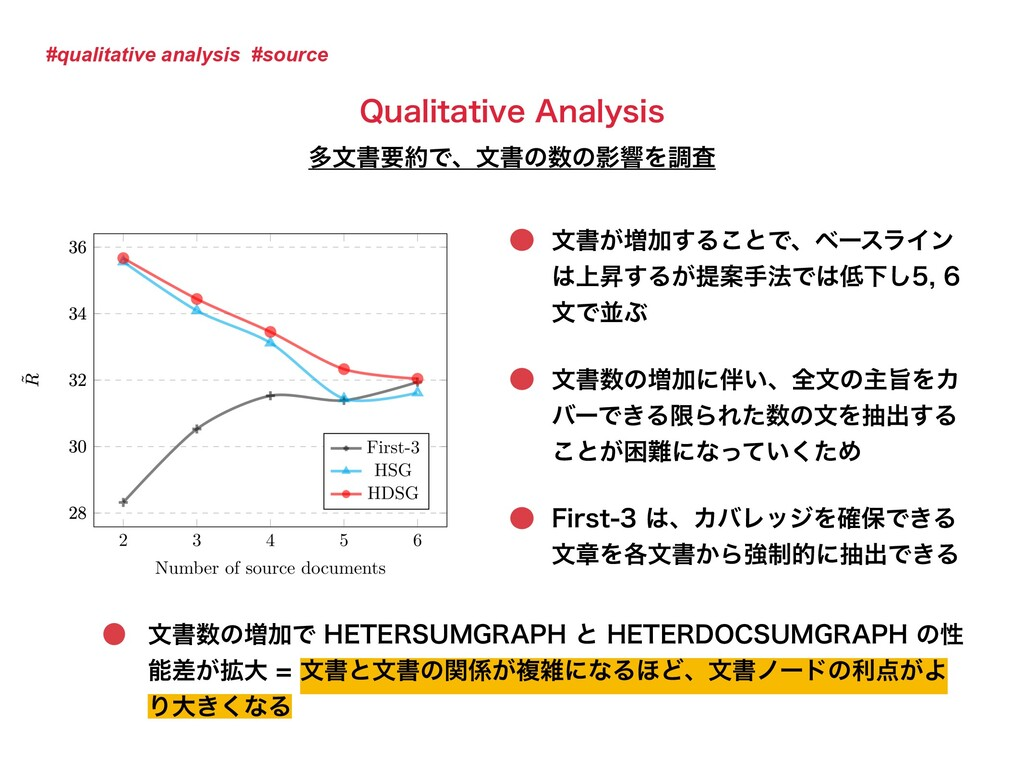 #qualitative analysis #source จॻ͕૿Ճ͢Δ͜ͱͰɺϕʔεϥΠϯ...
