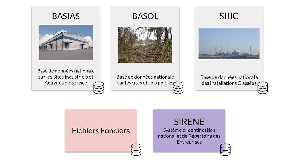 BASIAS Base de données nationale sur les Sites ...