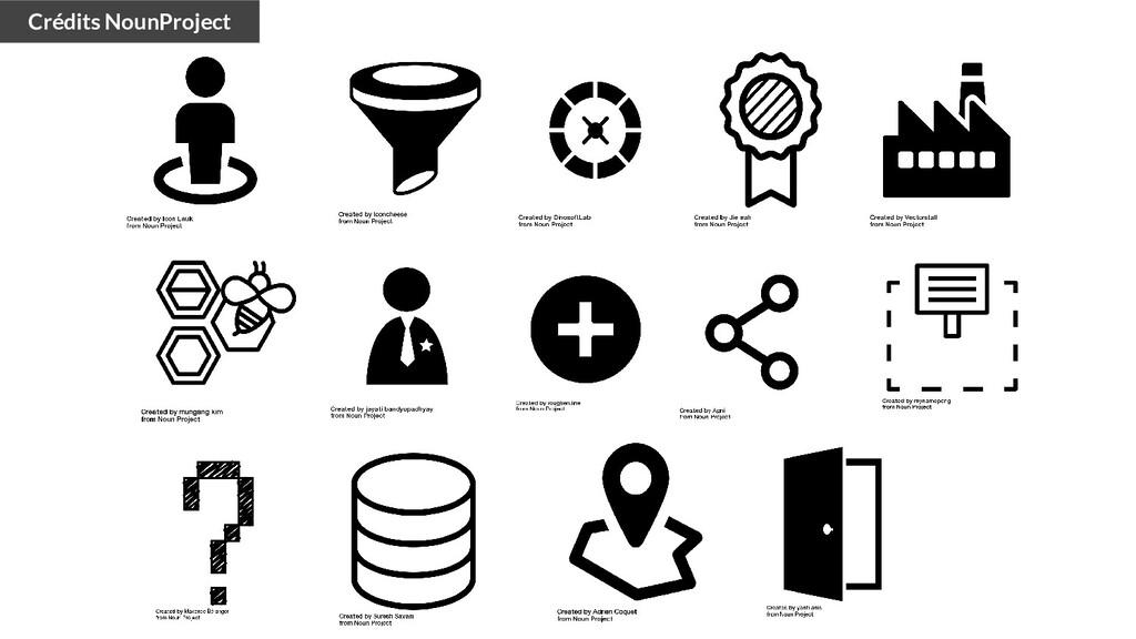 Crédits NounProject