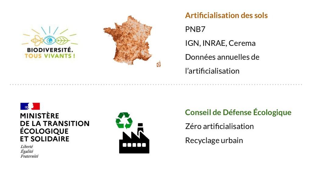 Artificialisation des sols PNB7 IGN, INRAE, Cere...