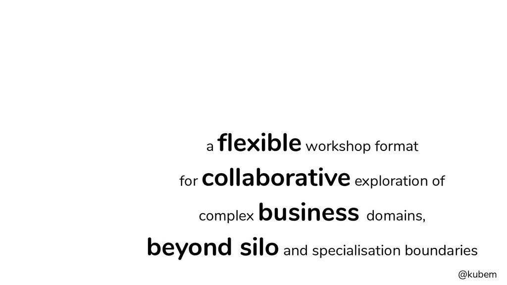 @kubem a flexible workshop format for collaborat...
