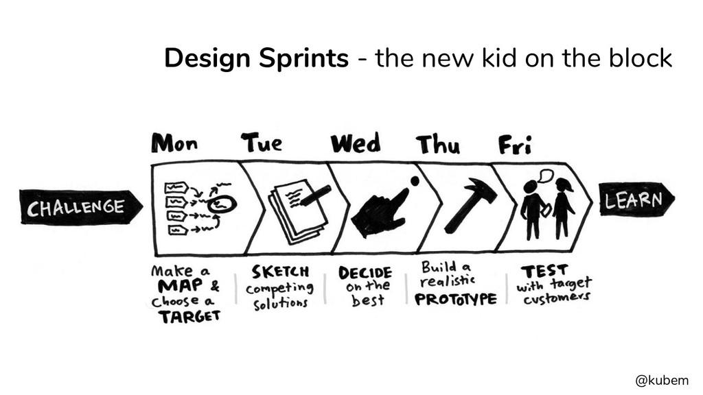 @kubem Design Sprints - the new kid on the block