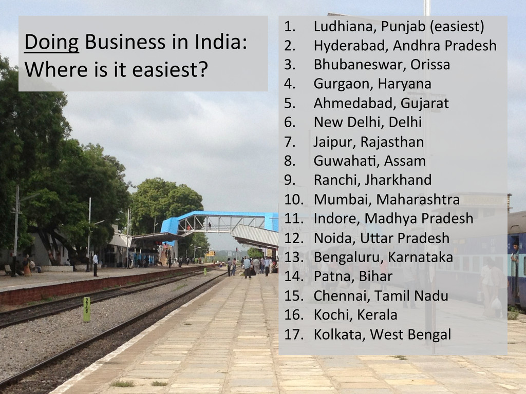 Doing Business in India:  Where ...