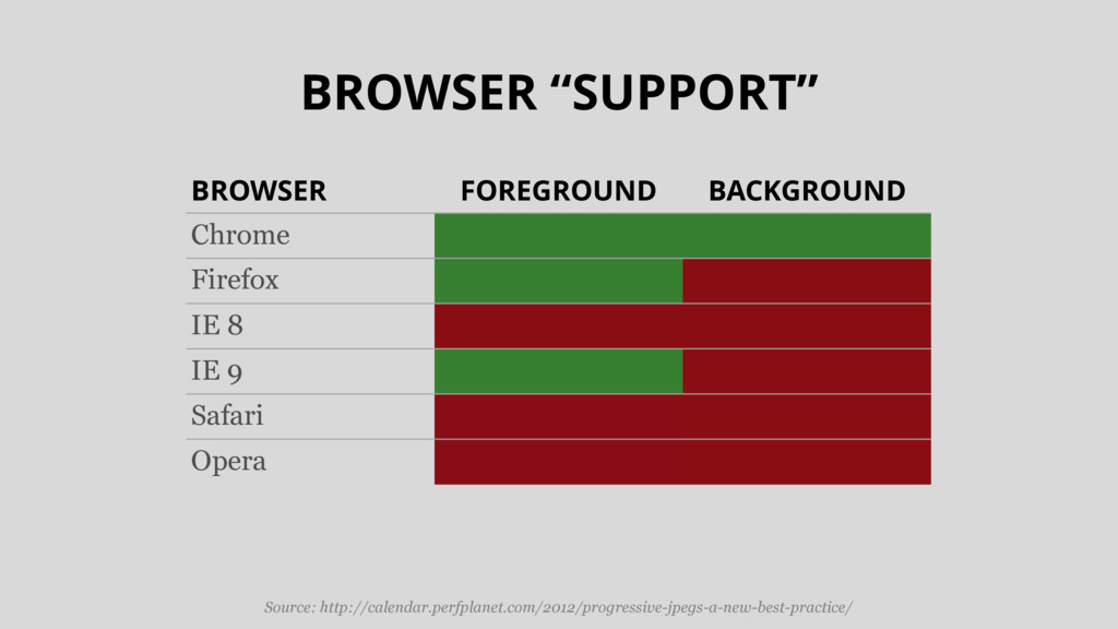 BROWSER FOREGROUND BACKGROUND Chrome Firefox IE...
