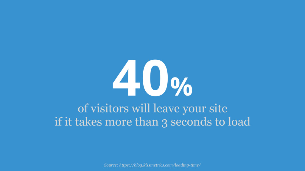 40% of visitors will leave your site if it take...