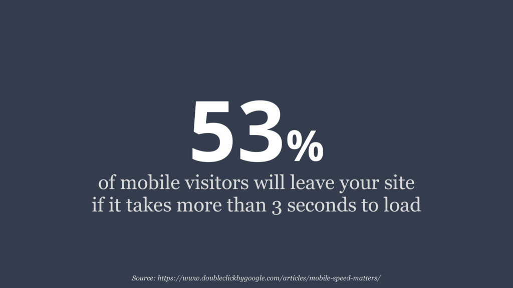 53% of mobile visitors will leave your site if ...