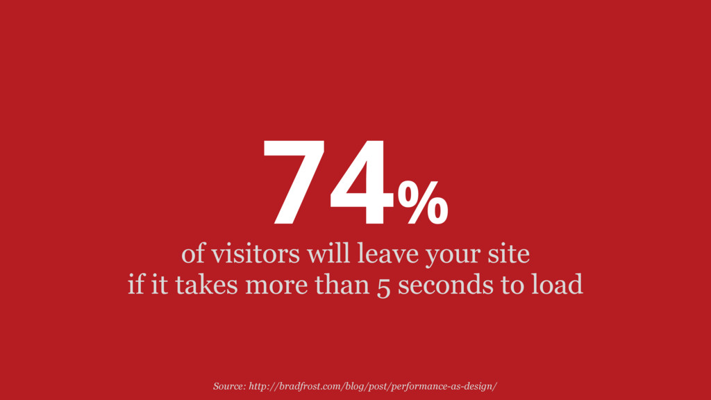 74% of visitors will leave your site if it take...