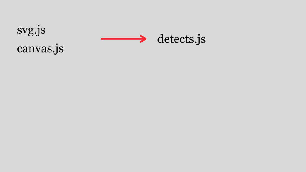 svg.js canvas.js detects.js